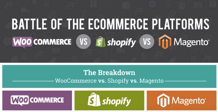ecommerce platform_feat. image